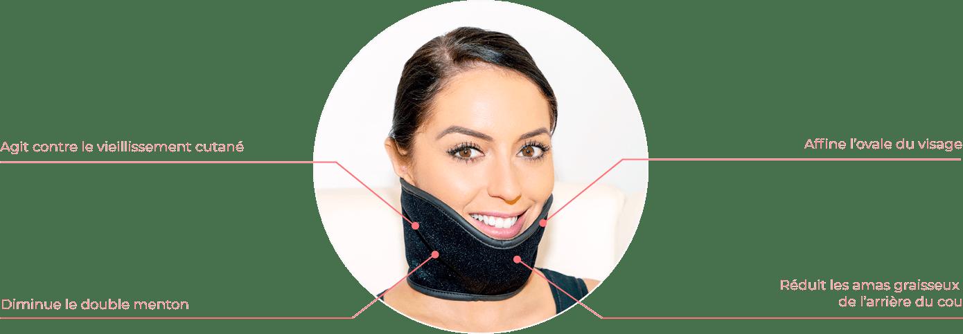 FaceSculptor, appareil professionnel pour mincir visage, cou et double menton